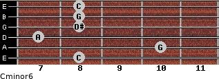 Cminor6 for guitar on frets 8, 10, 7, 8, 8, 8