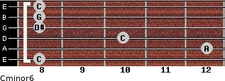Cminor6 for guitar on frets 8, 12, 10, 8, 8, 8