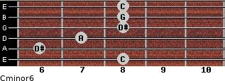 Cminor6 for guitar on frets 8, 6, 7, 8, 8, 8