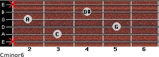 Cminor6 for guitar on frets x, 3, 5, 2, 4, x