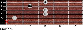 Cminor6 for guitar on frets x, 3, 5, 5, 4, 5
