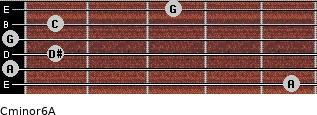 Cminor6\A for guitar on frets 5, 0, 1, 0, 1, 3