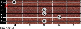 Cminor6\A for guitar on frets 5, 6, 5, 5, x, 3