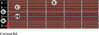 Cminor6\A for guitar on frets x, 0, 1, 0, 1, 3