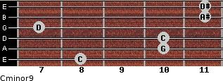 Cminor9 for guitar on frets 8, 10, 10, 7, 11, 11