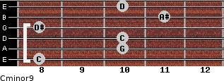 Cminor9 for guitar on frets 8, 10, 10, 8, 11, 10