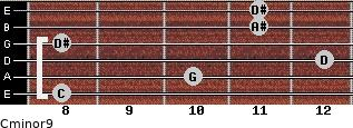 Cminor9 for guitar on frets 8, 10, 12, 8, 11, 11