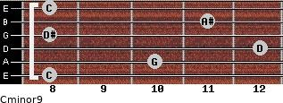 Cminor9 for guitar on frets 8, 10, 12, 8, 11, 8