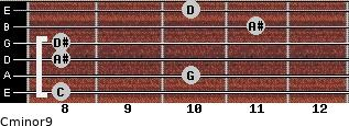 Cminor9 for guitar on frets 8, 10, 8, 8, 11, 10