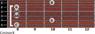 Cminor9 for guitar on frets 8, 10, 8, 8, 8, 10