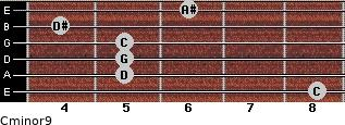 Cminor9 for guitar on frets 8, 5, 5, 5, 4, 6