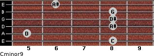Cminor9 for guitar on frets 8, 5, 8, 8, 8, 6