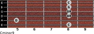 Cminor9 for guitar on frets 8, 5, 8, 8, 8, 8