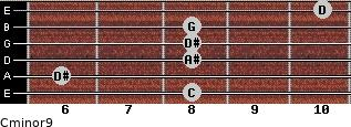 Cminor9 for guitar on frets 8, 6, 8, 8, 8, 10