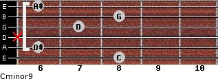 Cminor9 for guitar on frets 8, 6, x, 7, 8, 6