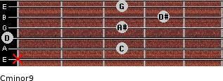 Cminor9 for guitar on frets x, 3, 0, 3, 4, 3
