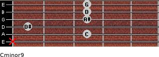 Cminor9 for guitar on frets x, 3, 1, 3, 3, 3
