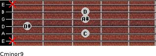 Cminor9 for guitar on frets x, 3, 1, 3, 3, x