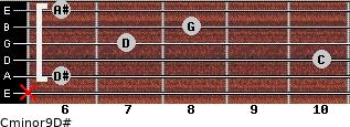 Cminor9\D# for guitar on frets x, 6, 10, 7, 8, 6