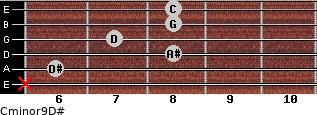 Cminor9\D# for guitar on frets x, 6, 8, 7, 8, 8