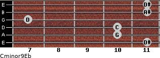 Cminor9\Eb for guitar on frets 11, 10, 10, 7, 11, 11