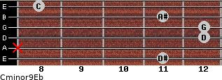 Cminor9\Eb for guitar on frets 11, x, 12, 12, 11, 8