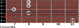 Cminor9\Eb for guitar on frets 11, x, 8, 7, 8, 8