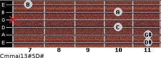 Cm(maj13)#5/D# for guitar on frets 11, 11, 10, x, 10, 7