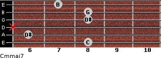 Cm(maj7) for guitar on frets 8, 6, x, 8, 8, 7