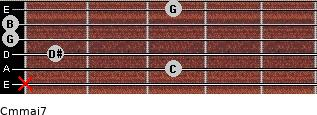 Cm(maj7) for guitar on frets x, 3, 1, 0, 0, 3