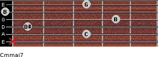 Cm(maj7) for guitar on frets x, 3, 1, 4, 0, 3