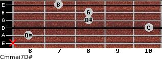 Cm(maj7)/D# for guitar on frets x, 6, 10, 8, 8, 7