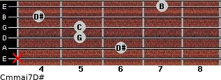 Cm(maj7)/D# for guitar on frets x, 6, 5, 5, 4, 7