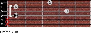 Cm(maj7)/D# for guitar on frets x, x, 1, 4, 1, 3