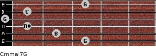 Cm(maj7)/G for guitar on frets 3, 2, 1, 0, 1, 3