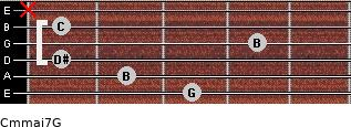Cm(maj7)/G for guitar on frets 3, 2, 1, 4, 1, x