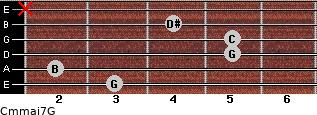 Cm(maj7)/G for guitar on frets 3, 2, 5, 5, 4, x