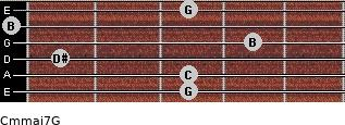 Cm(maj7)/G for guitar on frets 3, 3, 1, 4, 0, 3