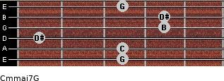 Cm(maj7)/G for guitar on frets 3, 3, 1, 4, 4, 3
