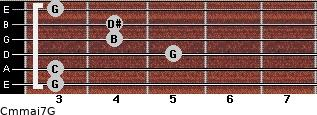 Cm(maj7)/G for guitar on frets 3, 3, 5, 4, 4, 3