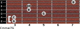 Cm(maj7)/G for guitar on frets 3, 3, 5, 4, 4, 7