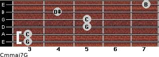 Cm(maj7)/G for guitar on frets 3, 3, 5, 5, 4, 7