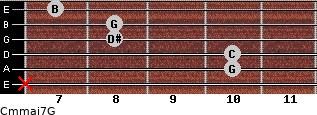 Cm(maj7)/G for guitar on frets x, 10, 10, 8, 8, 7