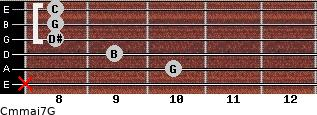 Cm(maj7)/G for guitar on frets x, 10, 9, 8, 8, 8
