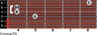 Cm(maj7)/G for guitar on frets x, x, 5, 4, 4, 8