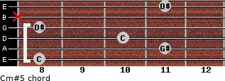 Cm#5 for guitar on frets 8, 11, 10, 8, x, 11