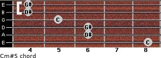 Cm#5 for guitar on frets 8, 6, 6, 5, 4, 4