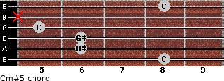Cm#5 for guitar on frets 8, 6, 6, 5, x, 8