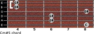 Cm#5 for guitar on frets 8, 6, 6, 8, 4, 4