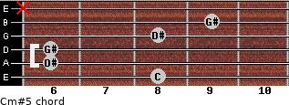 Cm#5 for guitar on frets 8, 6, 6, 8, 9, x